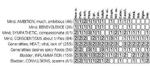 MJ05-UTI-chart
